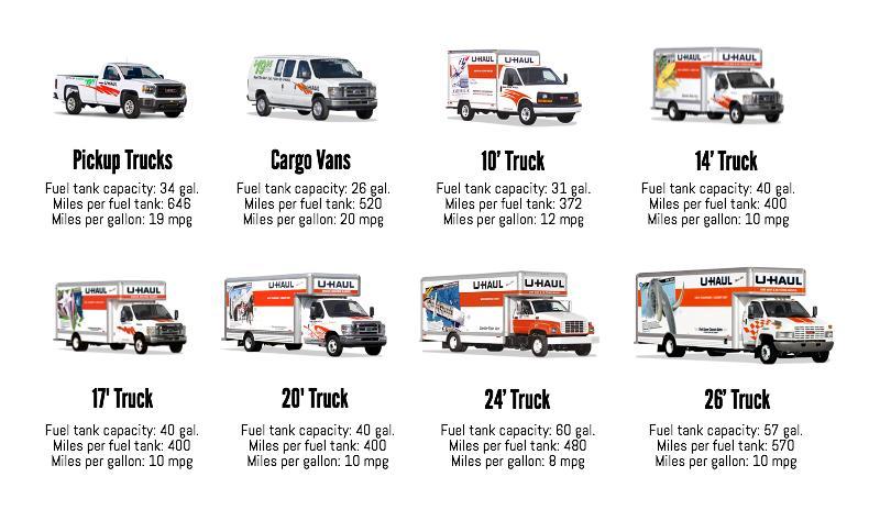 Calculating Mileage Fees_ Trucks