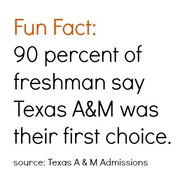 moving to Texas A&M College