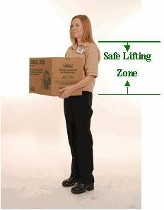 Safe Lifting Zone.jpeg