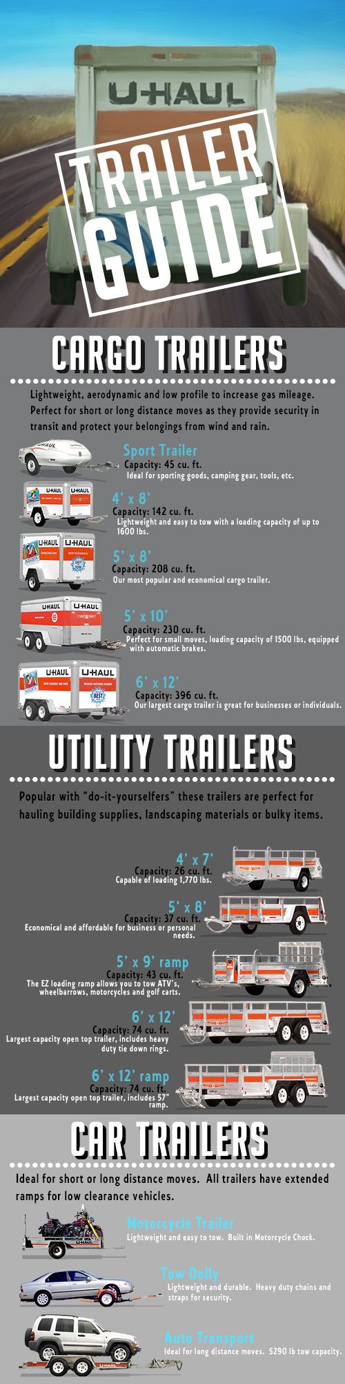 Determine which trailer is best for your next rental.