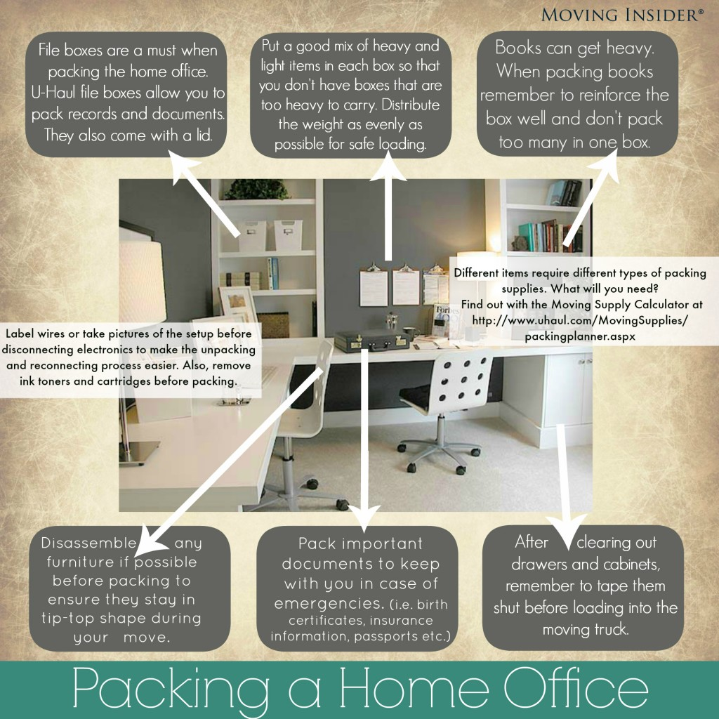 packing a home office