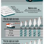 Moving A Mattress (INFOGRAPHIC)