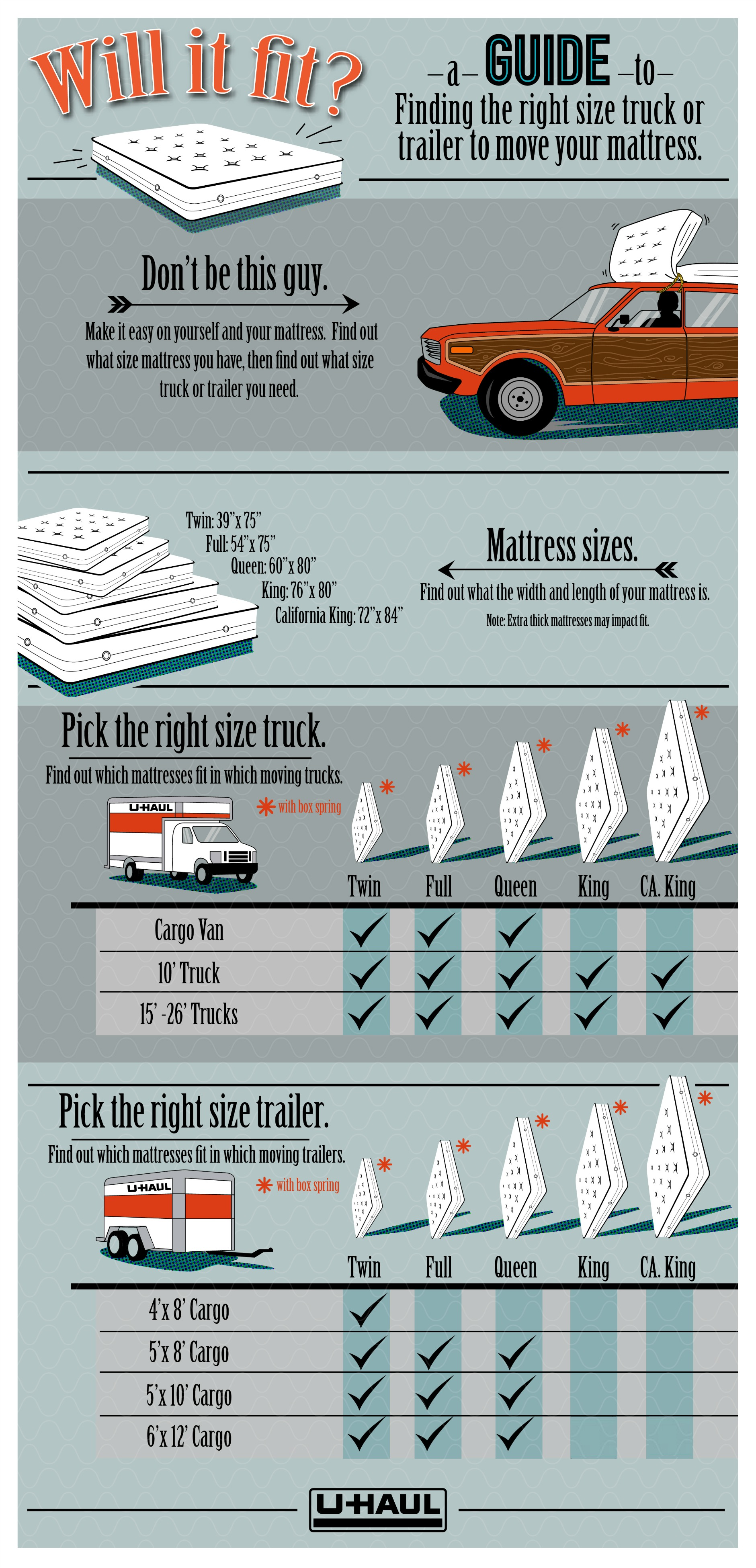 Moving a mattress infographic