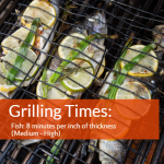 Grilling Times: Fish
