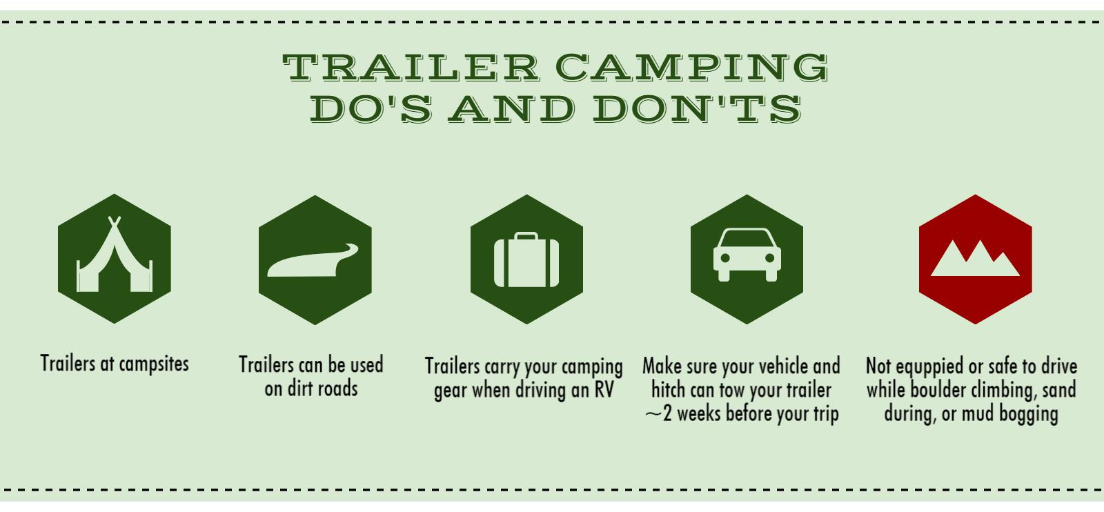 The Best Trailers for Camping