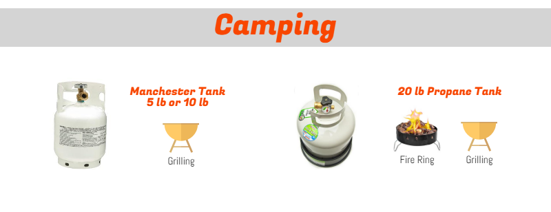 how to find the right propane tank for camping