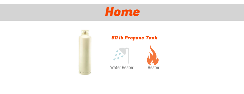 how to find the right propane tank for your home