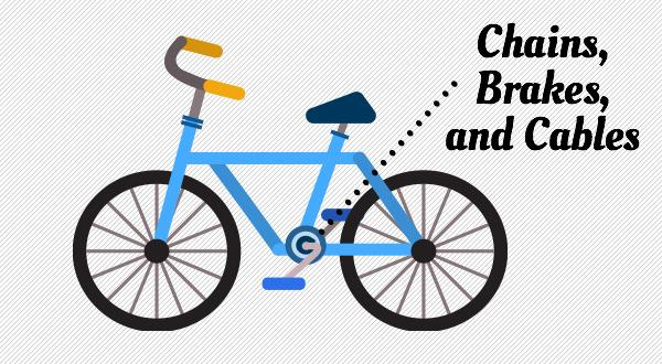 Bike Storage infographic - Brakes, chains and tires