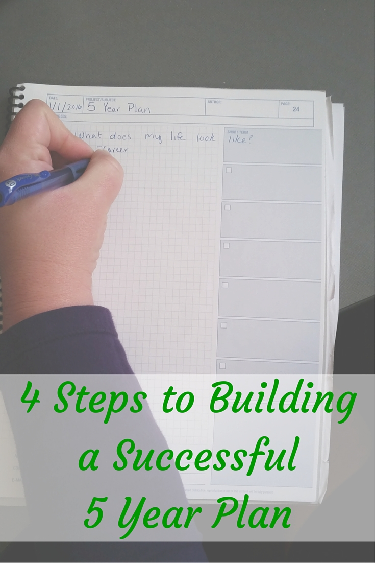 Steps to Create a 5 Year Plan