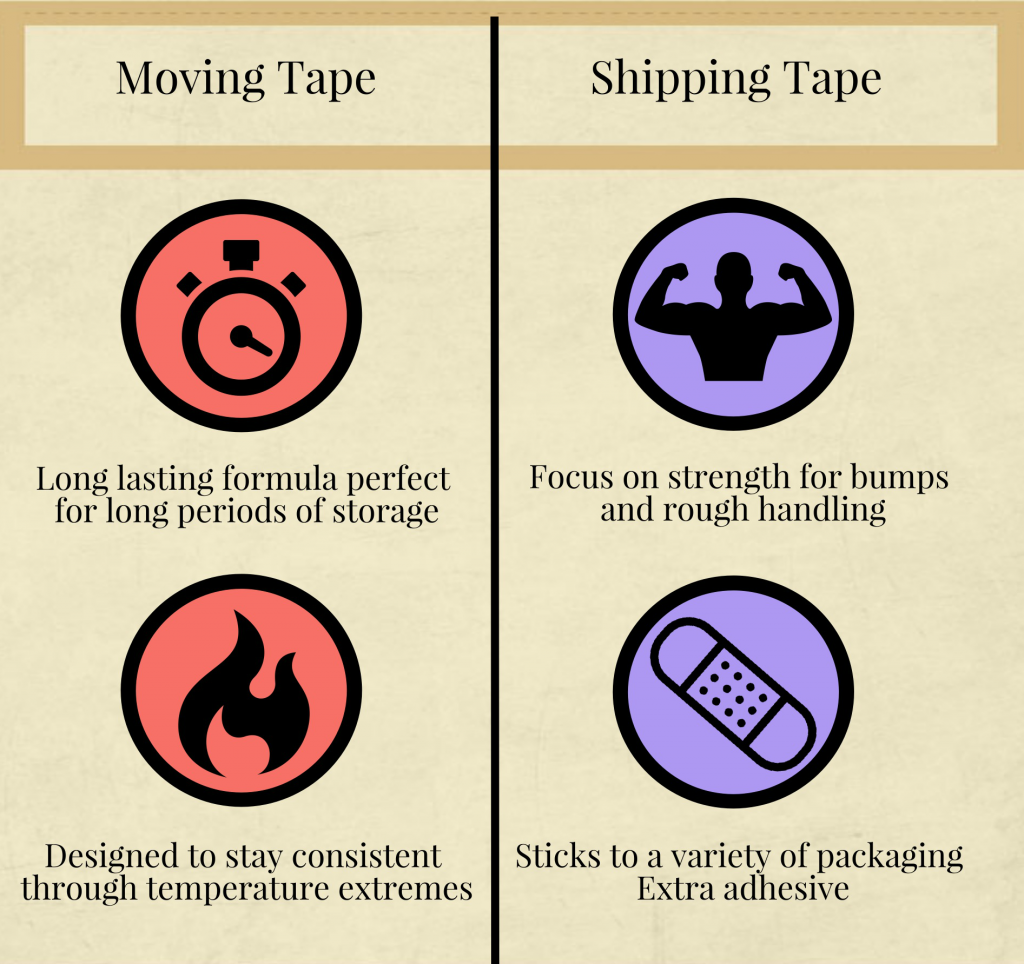Moving Tape 101