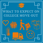 What to Expect on College Move-Out