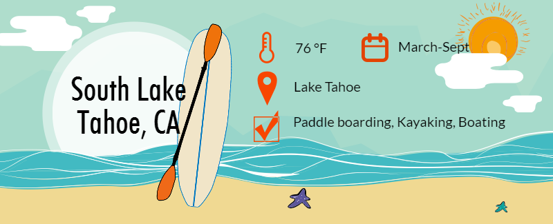 5 Best Cities for Water Sports