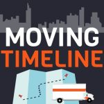 Moving Timeline Infographic