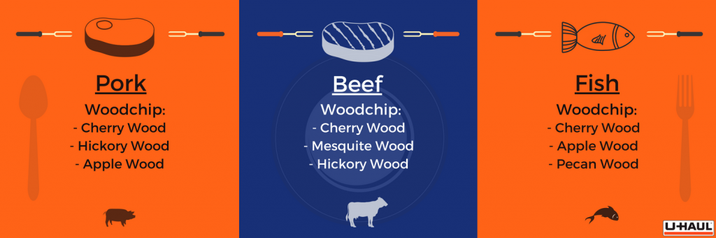 Woodchips for certain meats