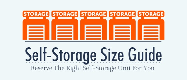 Self Storage Size Guide U Haul Blog