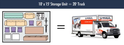 All The Items From A 10 X Self Storage Unit