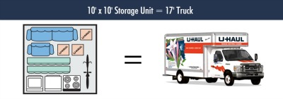 If You Re Moving And Ing A 17 Truck This E Will Fulfill Your Storage Needs Unit Is Good To Hold