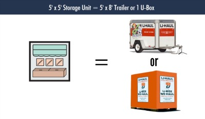 Maybe You Are Just Looking To Seasonal Items And Clear The Clutter From Your Home 5 X Storage E Does Trick
