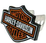HarleyDavidson Receiver Covers
