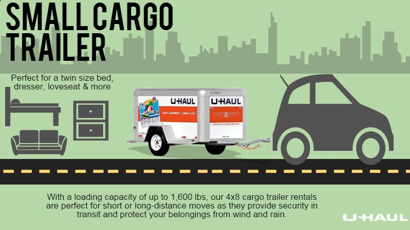 U Haul Trailer Sizes >> Will It Fit Dimensions Of U Haul Trailers Moving Insider